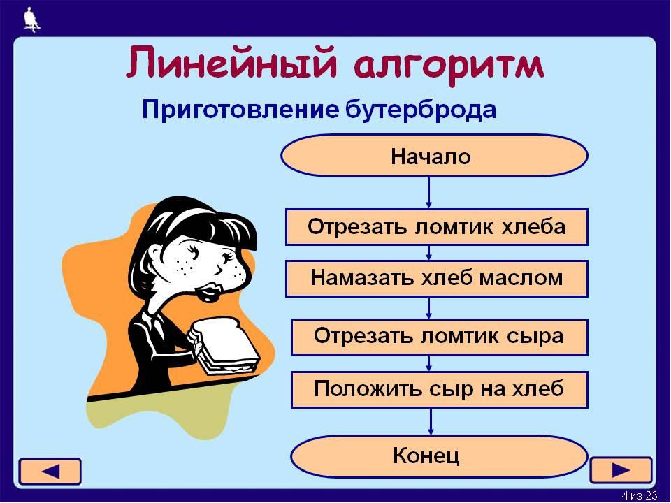 7 видов статей для работы с родителями: описание, применение.